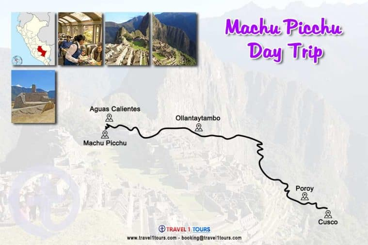 Map and Highlights of Machu of day trip